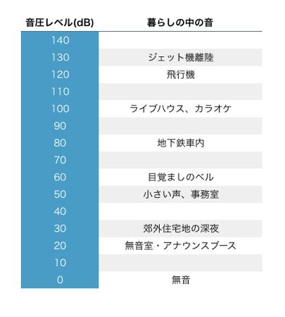 https://www.denon.jp/ja-jp/blog/wp-content/uploads/2018/09/180525_03.jpg