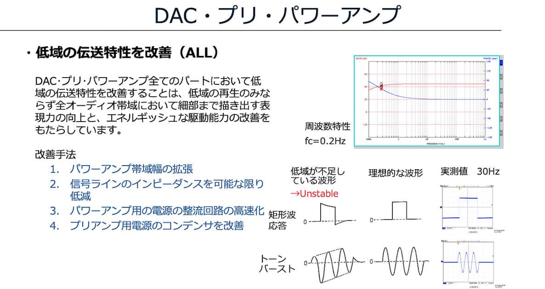 AVC-X6700H、AVR-X4700H開発者インタビュー