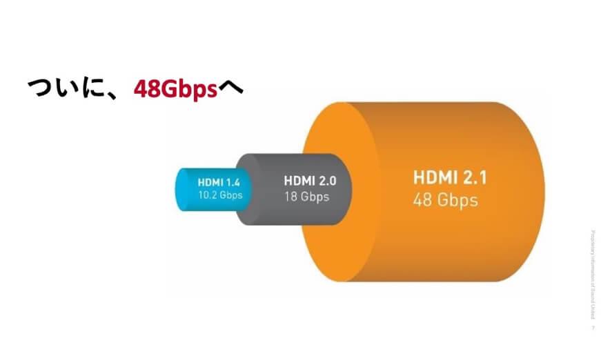 お答えします!「8KとHDMI2.1について」